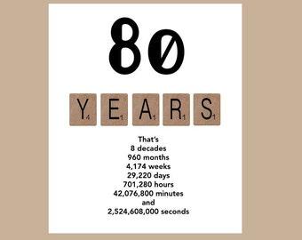 80th birthday | Etsy