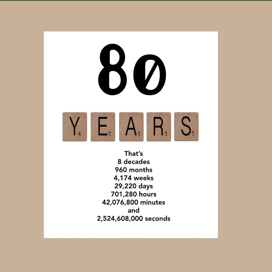 80th Birthday Card Milestone Birthday Card The Big 80 1937 – 80 Birthday Card