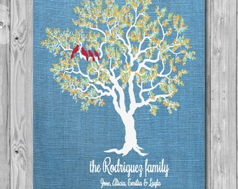 Personalized Family Tree Art Print, Housewarming Gift, Anniversary Print Gift - 115D