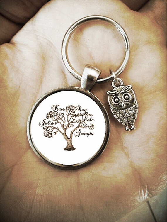 Wedding Gift For Dad And New Wife : ... father/dad//grandma/mom/wife/husband.owl baby new mom,gift wedding