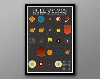 Cosmic Phenomena Iconography Poster // Illustrated Guide to the Cosmos, Space, Astronomy, and Star Stuff