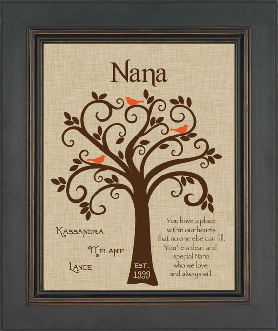 Grandma gift nana personalized print custom gift for for Birthday gifts for grandma from granddaughter