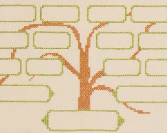 Family Tree Custom Cross Stitch Family Tree with Personalization