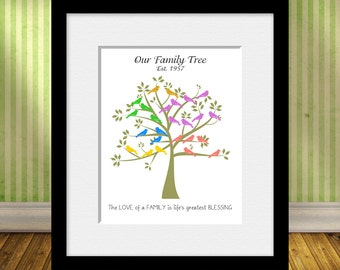 Parent Anniversary Print, Colorful Family Tree Print, Grandparent Anniversary Gift, Personalized Family Tree Print, Christmas Gift