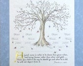 PERSONALIZED FAMILY TREE, Matted