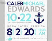 Birth announcement print on canvas custom whale and anchor nautical theme birth announcement poster on wood frame