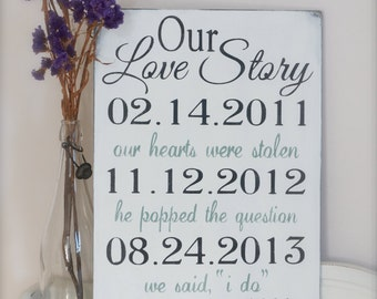 Wedding Date Sign, Important Dates Sign, Custom Sign, Anniversary Sign, Family Sign, Wood Wall Art, Wood Sign, Vintage Sign