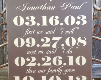 5 Year Wedding Anniversary Gift Ideas Uk : PERSONALIZED5th Anniversary Gift , Family Date Sign, Wedding Gift ...