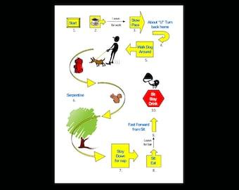 Rally Obedience Birthday Card Dog Card