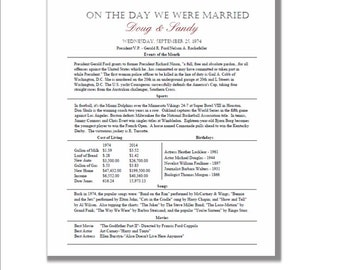 Last Minute Printable Wedding Anniversary Gift, Surprise, Printable, Day You Were Married, For the Couple Who Has Everything, PDF FILE ONLY!