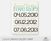 Wedding Love Story Sign - Important Date, Wedding Gift, Anniversary Gift, Special Dates