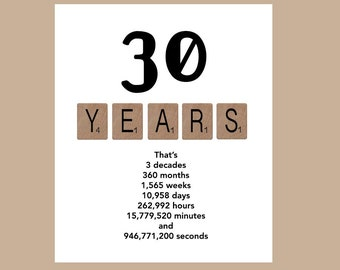 30th birthday card milestone birthday card decade birthday card 1986 ...