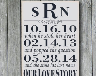 Personalized Wedding Sign,Wedding Gift,Engagement Gift,Anniversary Gift,Bridal Shower,Important Dates Custom Sign,Monogram,Our Love Story