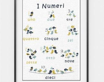 Printable Italian Numbers Posters