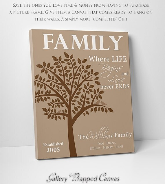 Family tree gift names personalized by lovelydayprintshop for Family tree gifts personalized