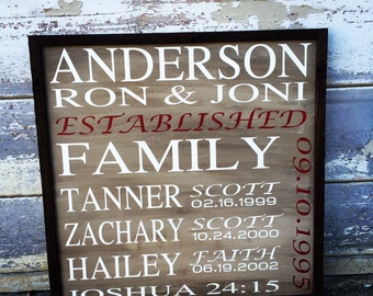 Family Sign - custom