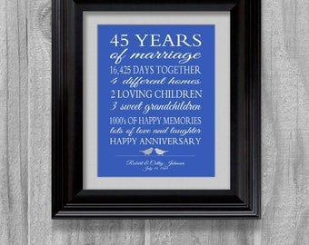 29th Wedding Anniversary Gift Ideas For Parents : 45th Anniversary Gift Parents Sapphire Blue Personalized Love Story ...