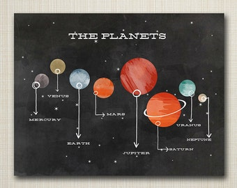 planets children's art print 8x10