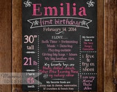 Printable First Birthday Chalkboard Sign, Pink Flowers Chalkboard, Pink Chalkboard Sign, 1st Birthday Sign, Printable Chalkboard Sign