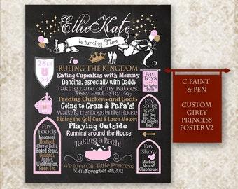1st Birthday Chalkboard- Princess Chalkboard Poster- Fairytale Princess Birthday- Girl Birthday Chalkboard- Disney inspired Princess Party
