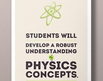Physics Concepts Classroom Poster - 11x17