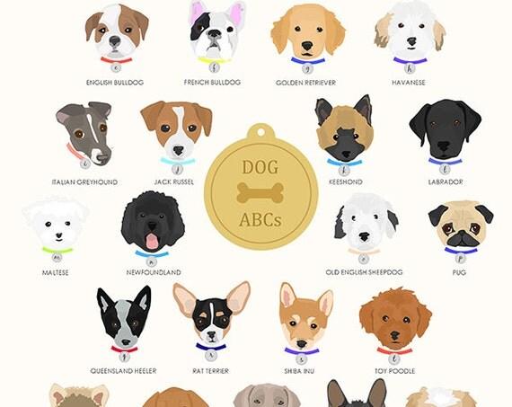 Dog Alphabet Nursery Art Print