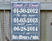Wedding Sign, Personalized Wedding Gift, Engagement Gift, Anniversary Gift, Important Date Custom Wood Sign - Elephant