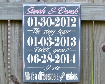 Personalized Sign - Personalized Wedding Gift - Important Date Sign - What a Difference a Day Makes - Engagement Gift - Anniversary Gift