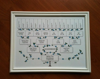 Custom made family tree chart, filled in, classic background