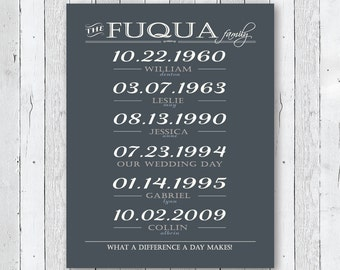 """What A Difference A Day Makes Print, Personalized Anniversary or Wedding Renewal Gift, Family Art Print, Family Important Dates // 11"""" x 14"""""""