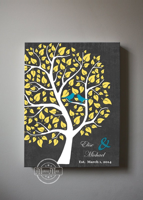 Family Tree With Birds Personalized Family Name Sign Canvas