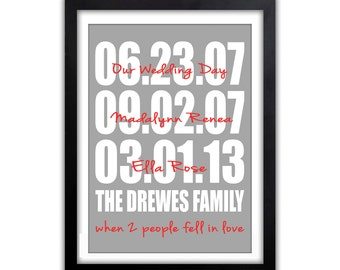 Personalized First Anniversary Gift - Anniversary Gift for Her - First Anniversary Gift - Christmas Gift - When Two People Fell In Love