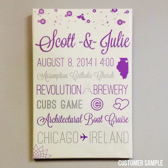 Custom Wedding/Anniversary Gift- Personalized Canvas or Poster