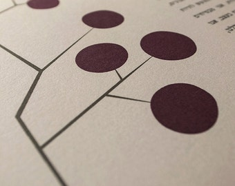 Ketubah Giclée Print by Jennifer Raichman - Circle Tree