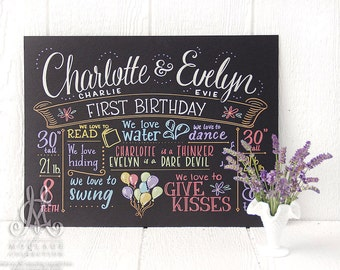 "Favorite Things Poster™ for twins, 15""x20"" art board, first birthday chalkboard style custom ink drawing"