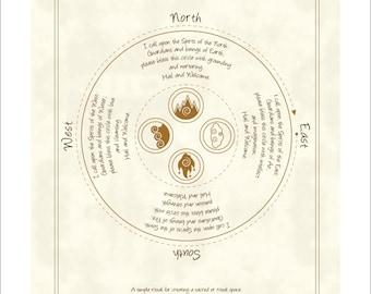 Ritual Circle, Calling quarters