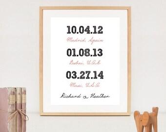 Personalized important date printable wedding - Important family date art print poster - Custom print art - DIGITAL file!
