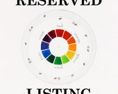 RESERVED: Musical Color Wheel & Set of Greeting Cards