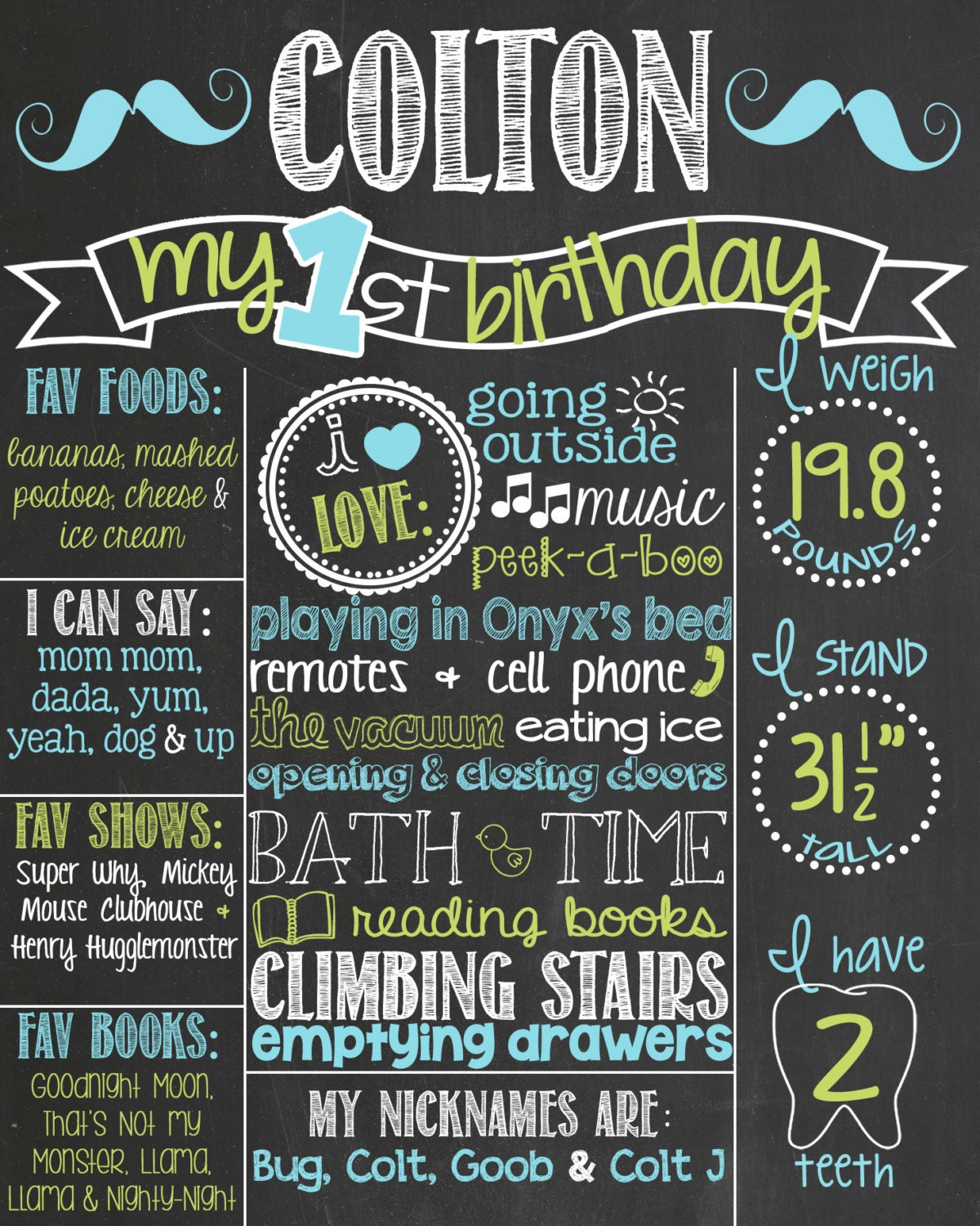 Mustache First Birthday Chalkboard Poster By PersonalizedChalk