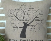 Family Tree Personalized | Family Tree Gift | Pillow