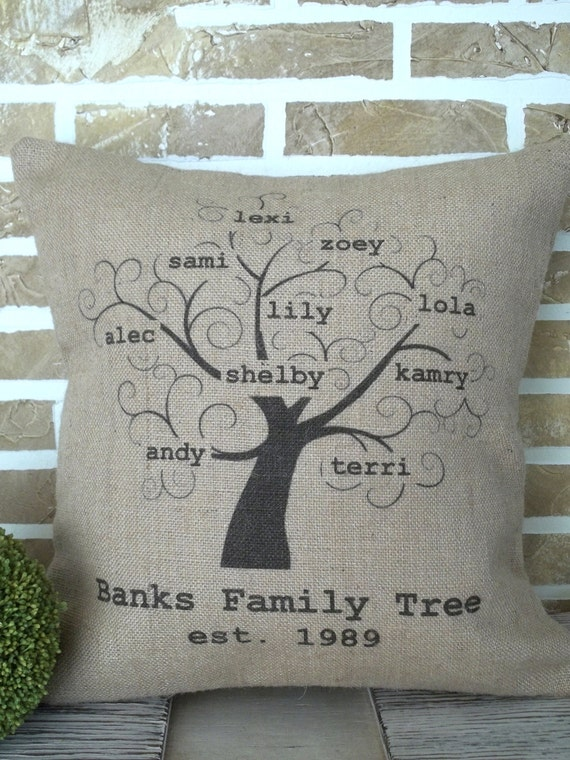 Family tree personalized family tree gift by for Family tree gifts personalized