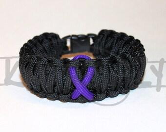Epilepsy Migraine Chiari Alzheimer S Thyroid Cancer Purple
