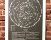 Star Map Silkscreen Poster Grey