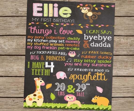 First Birthday Chalkboard Safari Zoo Animal By PlayOnWordsArt