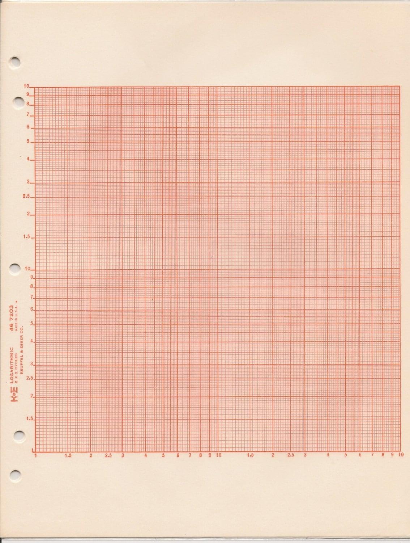 hoja semilogaritmica pdf logarithmic graph paper k e 46