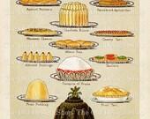 Mrs Beeton's Puddings and Pastry Vintage Food Illustration Digital Download Sweets Dessert Cookbook Page JPG Image