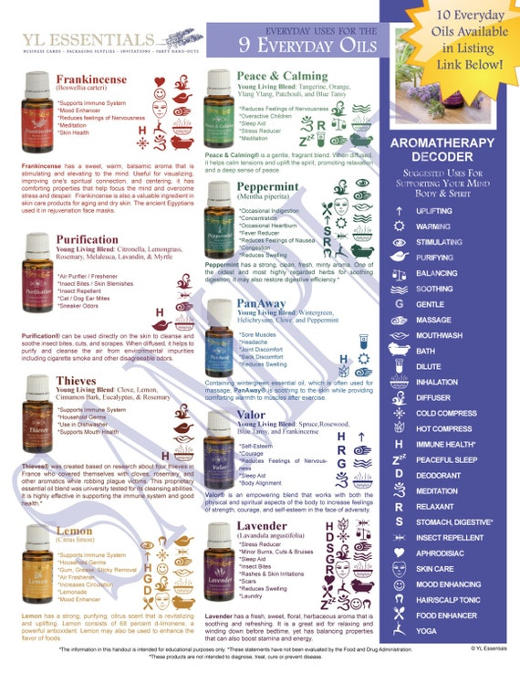 Printable young living party handout everyday by ylessentials