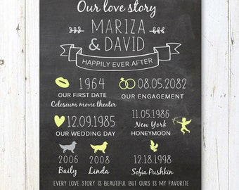 1st Anniversary gift poster - Important dates typography art - DIGITAL file!