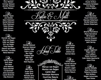 Wedding Seating Chart & Matching Table Numbers 5x7
