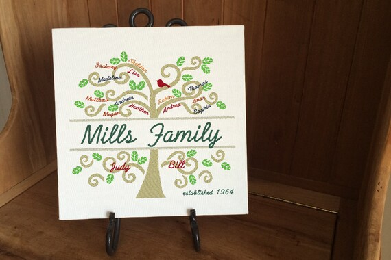 personalized family tree wall art 12 x 14 inches. Black Bedroom Furniture Sets. Home Design Ideas